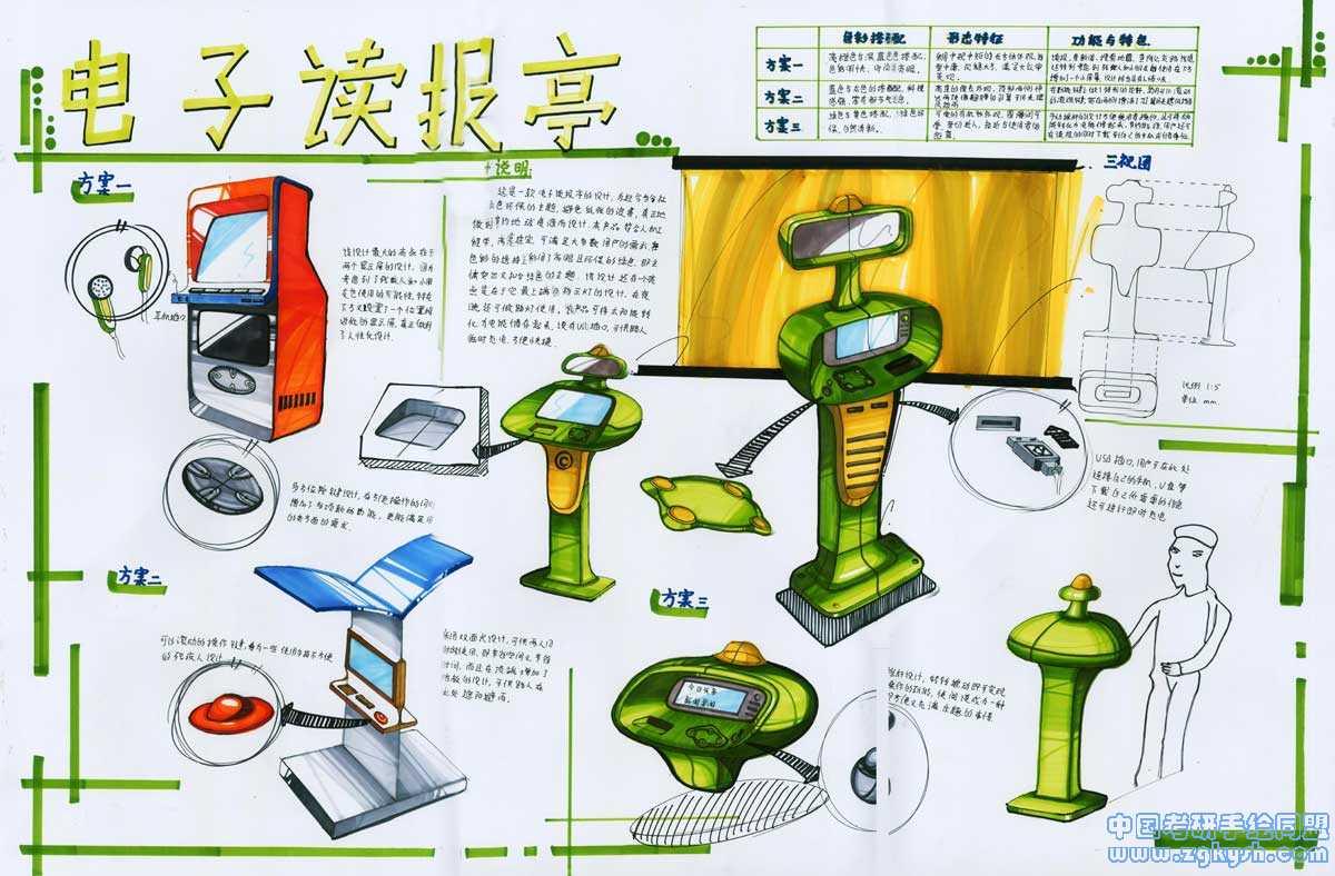 电子报亭设计,工业设计手绘快题