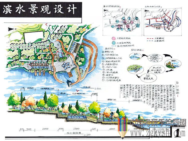手绘滨水景观设计方案景观设计,手绘考研手绘快题
