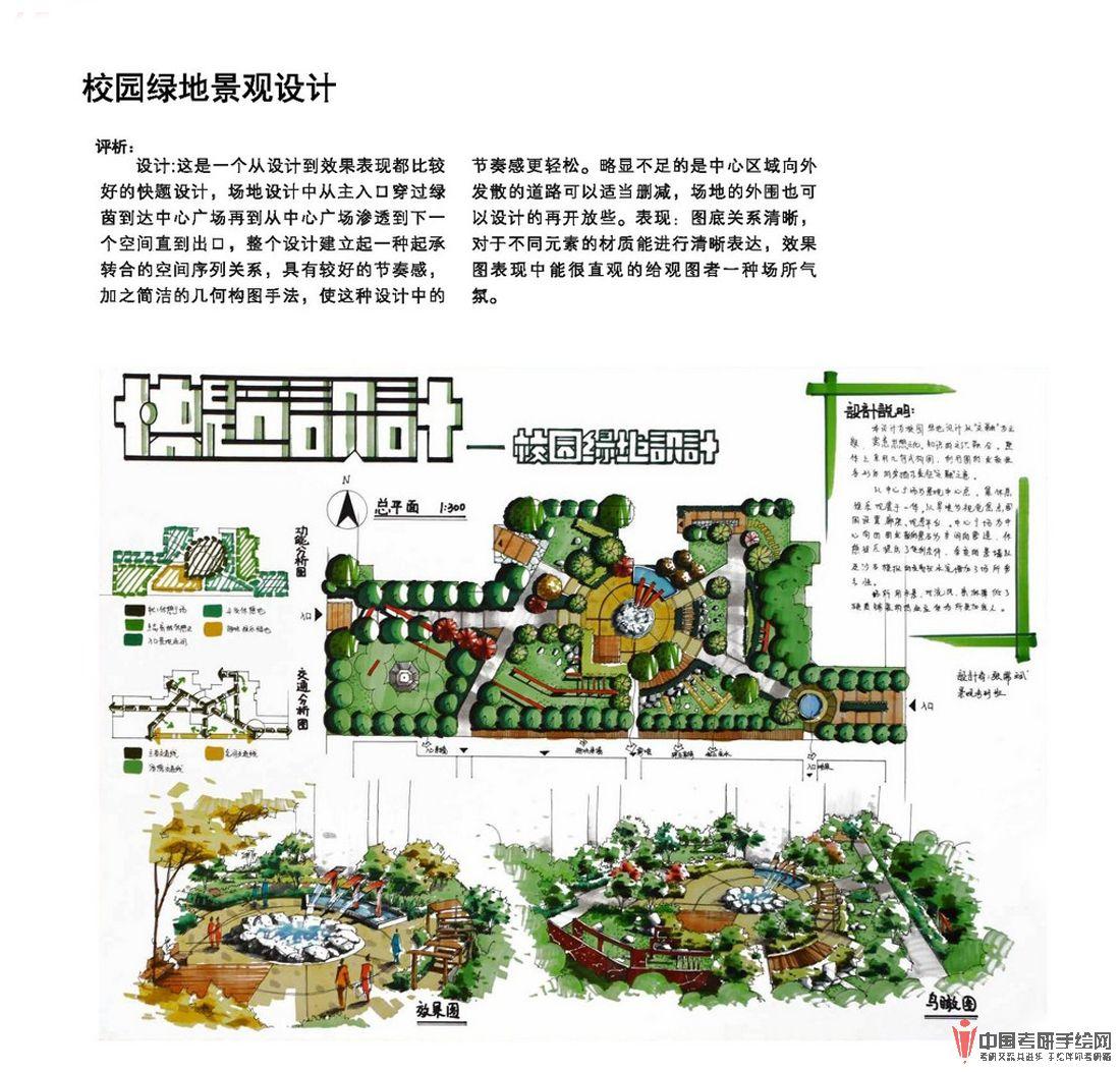 考研手绘快题设计——高校绿地景观设计