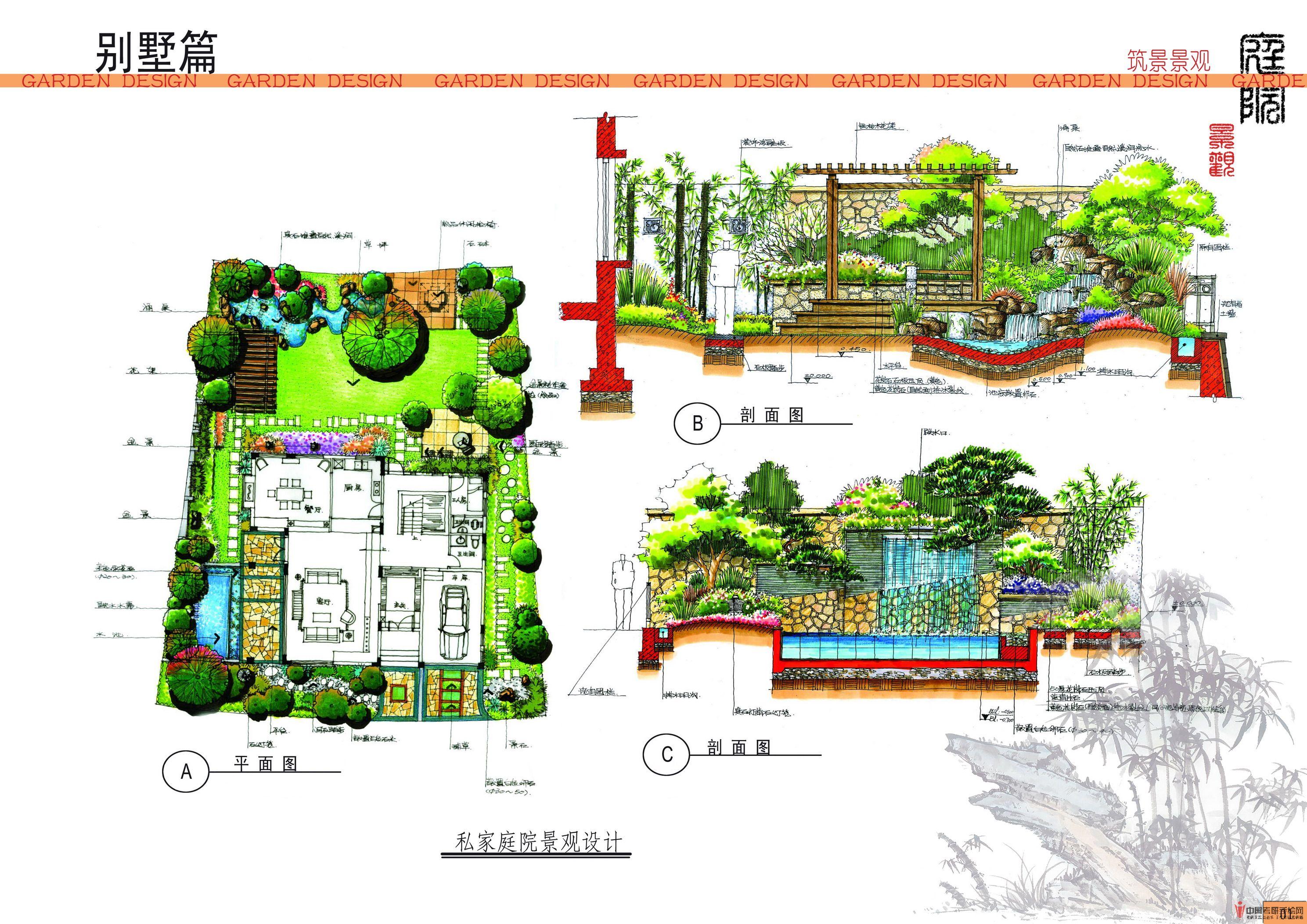 私家别墅庭院景观设计考研手绘快题