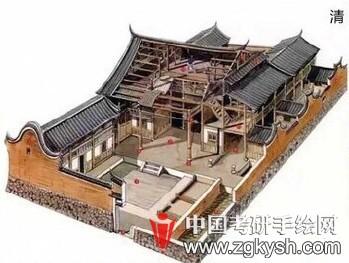 中国古代建筑手绘(一)——福建