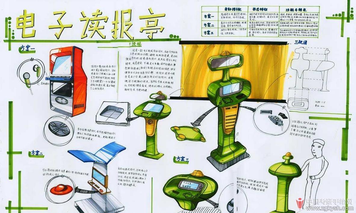 江南大学设计考研手绘