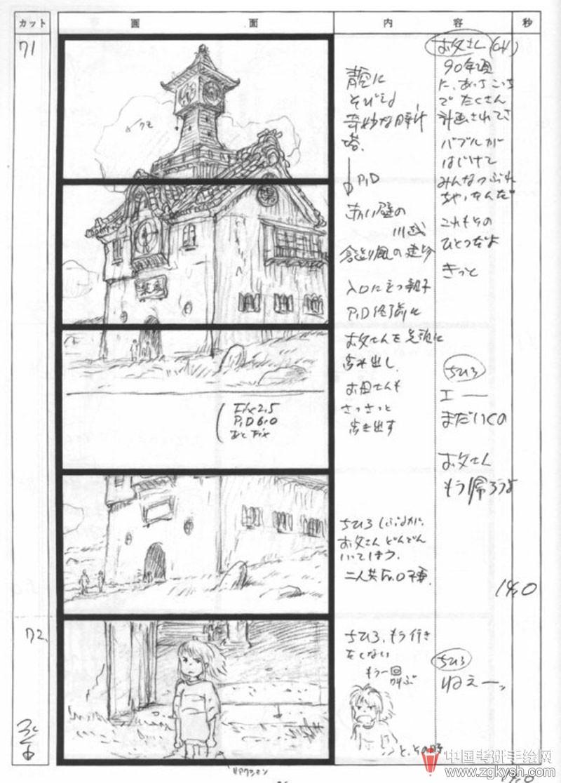 宫崎骏动画片《千与千寻》人物原画及分镜设定!超喜欢!